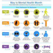 May is Mental Health Month Infographic
