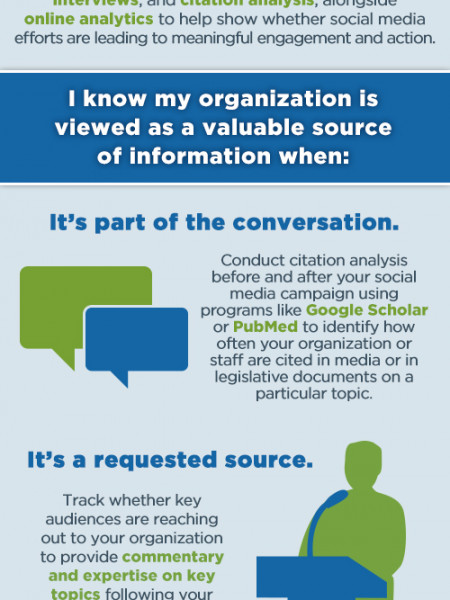Measuring Reach of Social Media Campaigns  Infographic