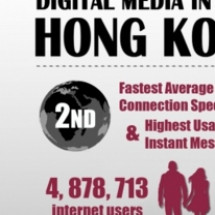 Media in Hong Kong Infographic
