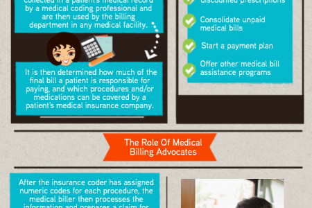 Medical Billing Guide Infographic