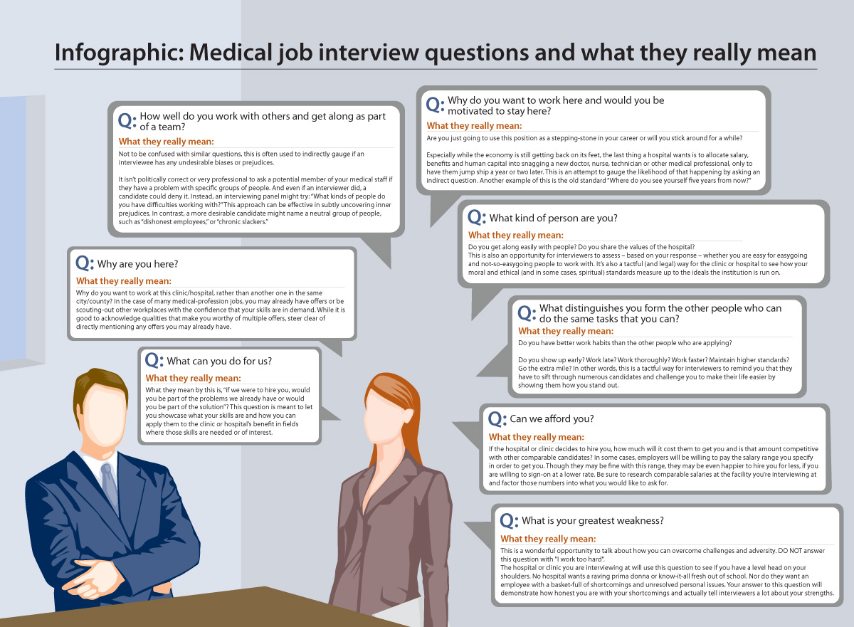 course for medical interview