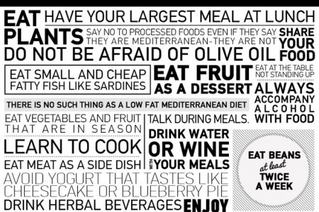 The Mediterranean Diet Manifesto Infographic