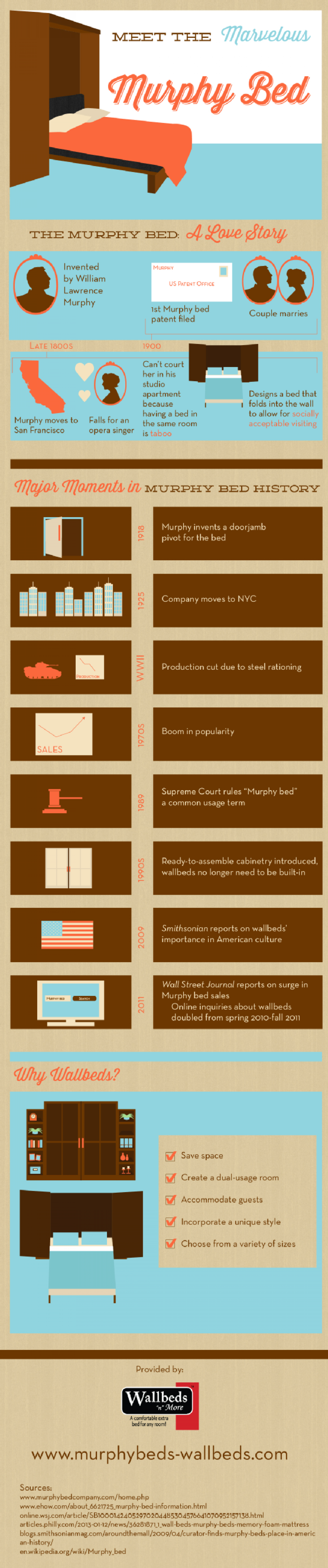 Meet the Marvelous Murphy Bed Infographic