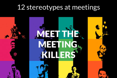 Meet the Meeting Killers: 12 stereotypes at meetings Infographic