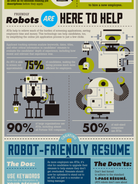 Meet the Robots Reading Your Resume Infographic