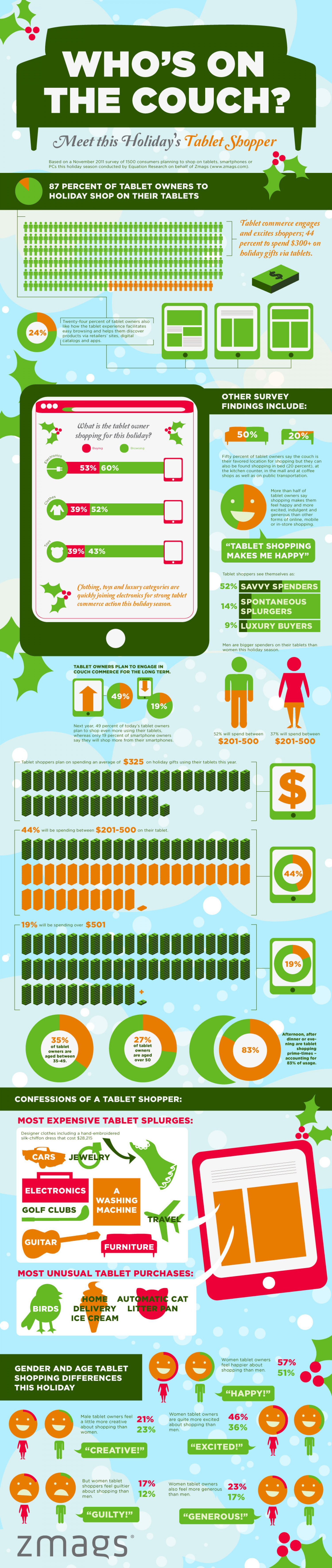 Meet this Holiday's Tablet Shopper Infographic