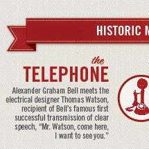 Meetings that Changed the World Infographic