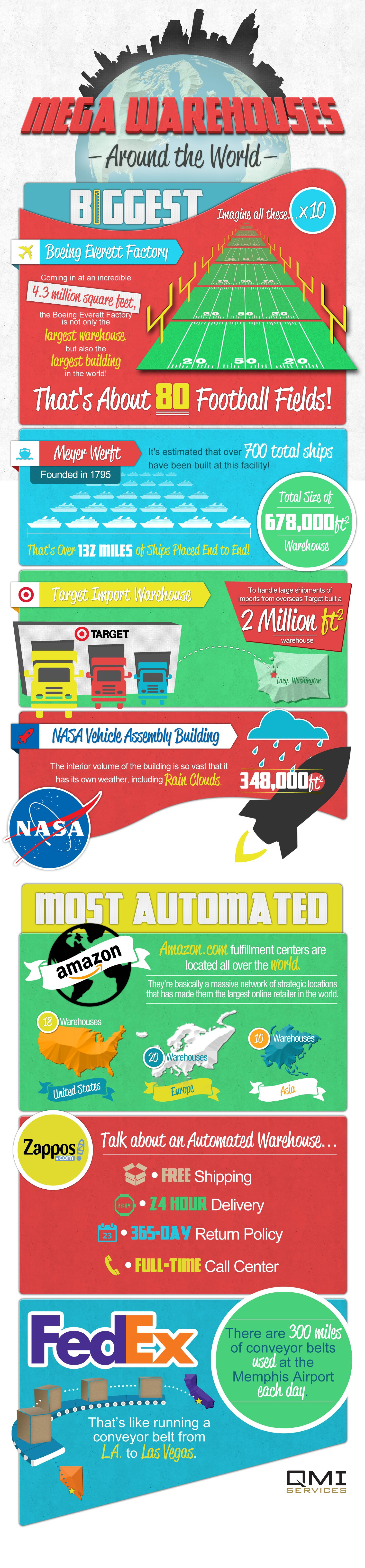 Mega Warehouses Around the World Infographic