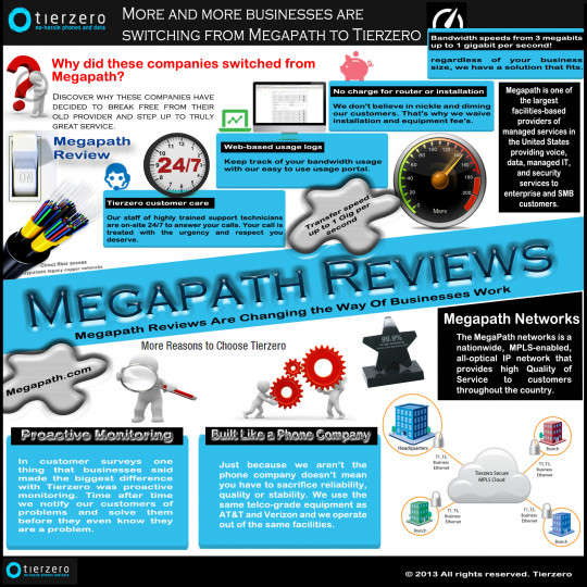 Megapath Reviews