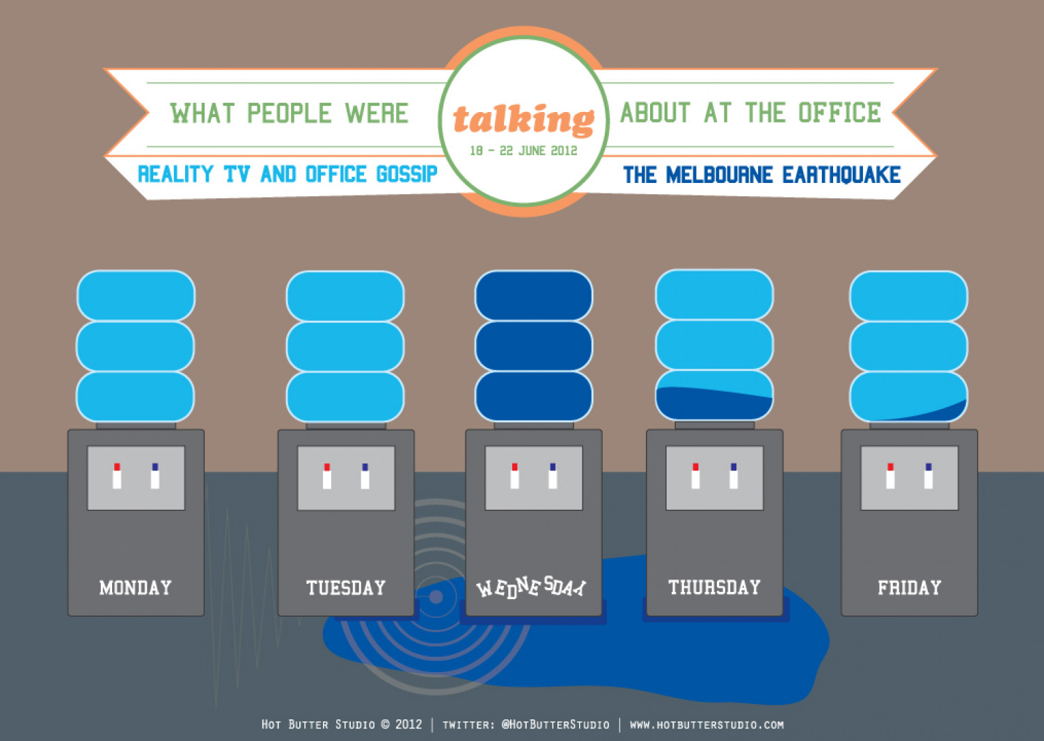 Melbourne Earthquake 2012 Infographic