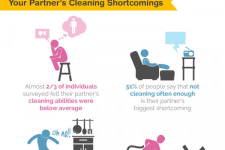 Men Vs Women Cleaning Trends Infographic