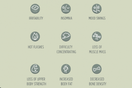 Menopause for Men? The Very Real Effects of Andropause Infographic