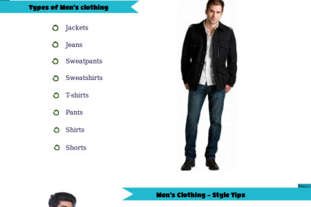 Men's clothing: Tips on choosing the right outfit Infographic