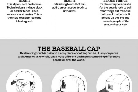 Men's Style Guide - Finishing Touches Infographic