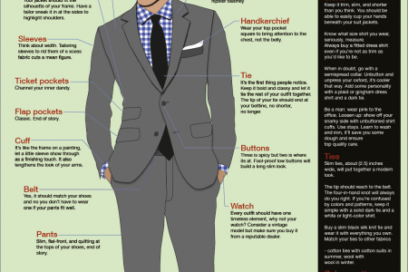 Mensusa - Compact Matching Suit Details Infographic
