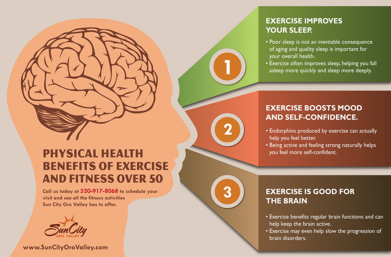 essay on exercise is good for health