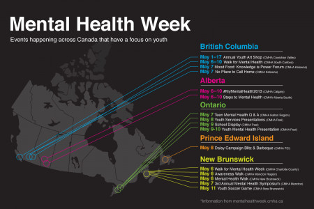 Mental Health Week Infographic