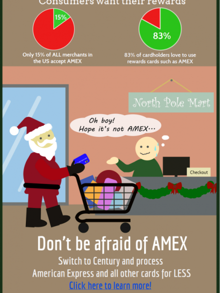 Merchants: Don't be afraid of AMEX! Infographic