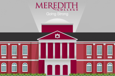 MEREDITH COLLEGE Infographic