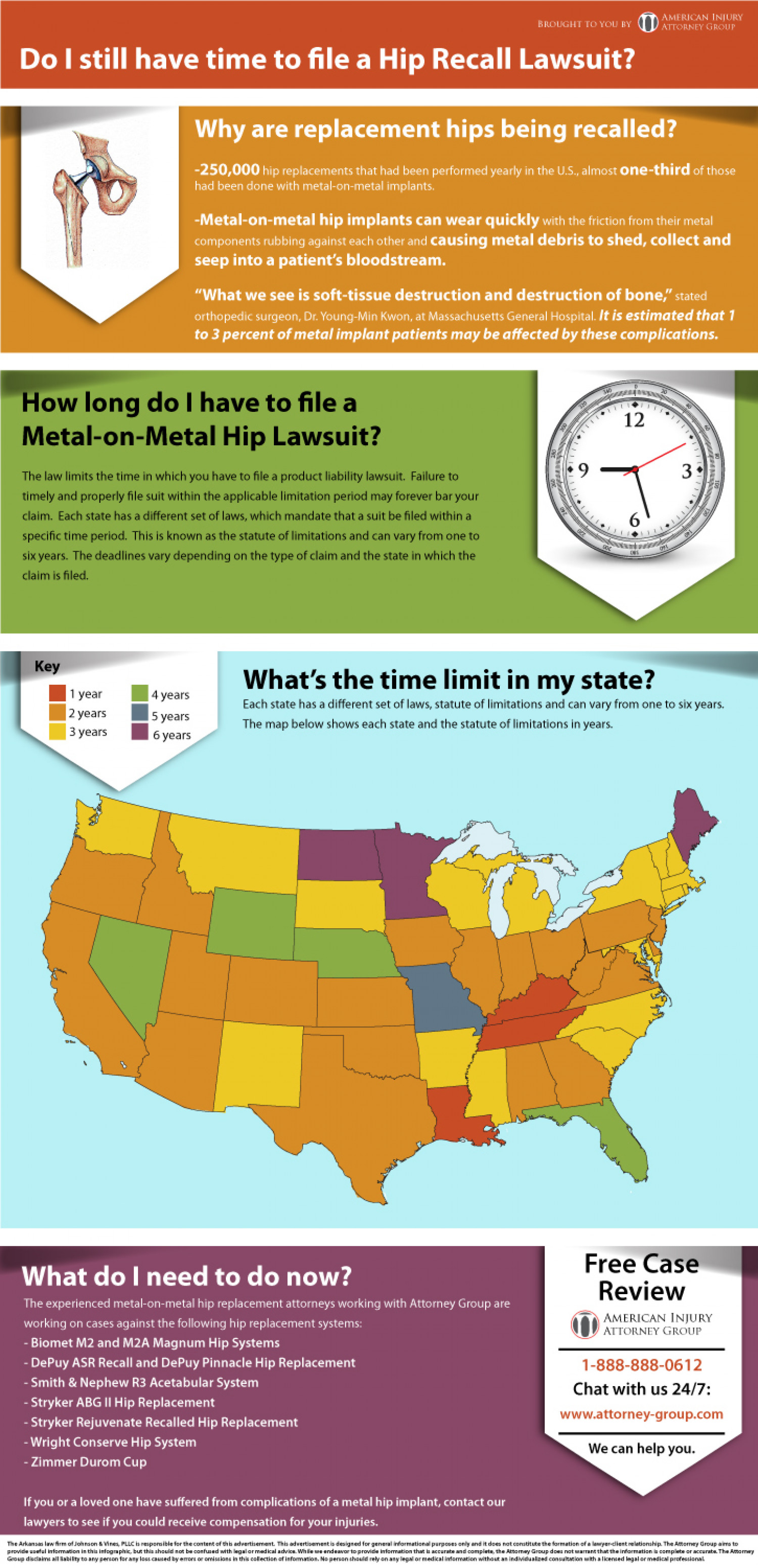 Metal on Metal Hip Recall Information Infographic