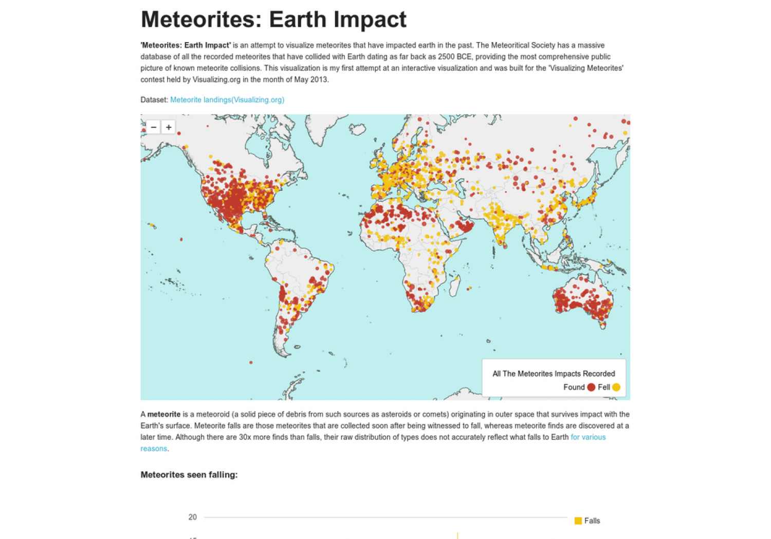 'Meteorites: Earth Impact' Infographic