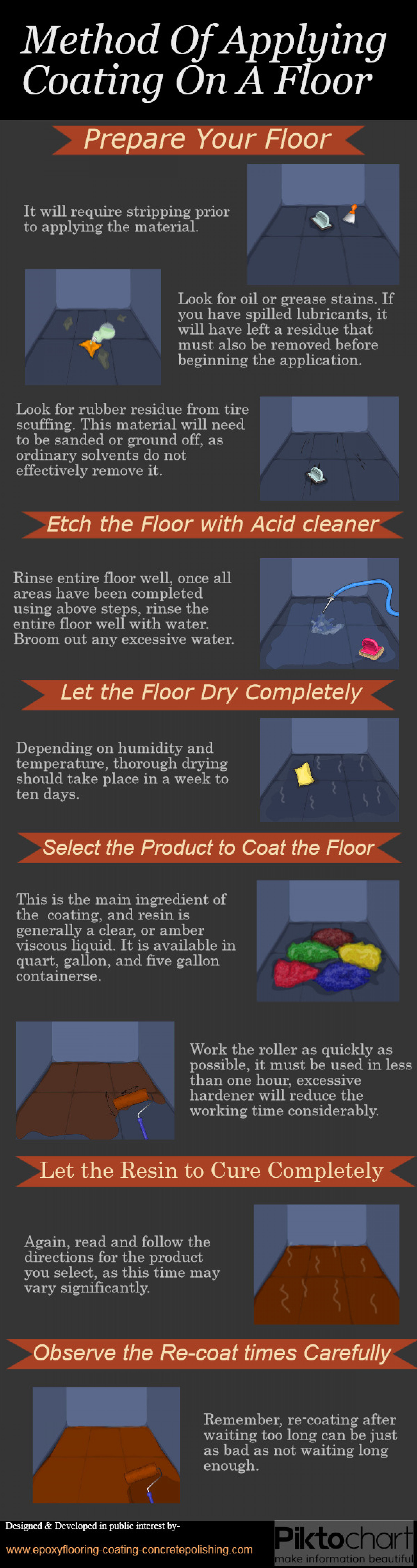 Method of Applying Coating on a Floor Infographic