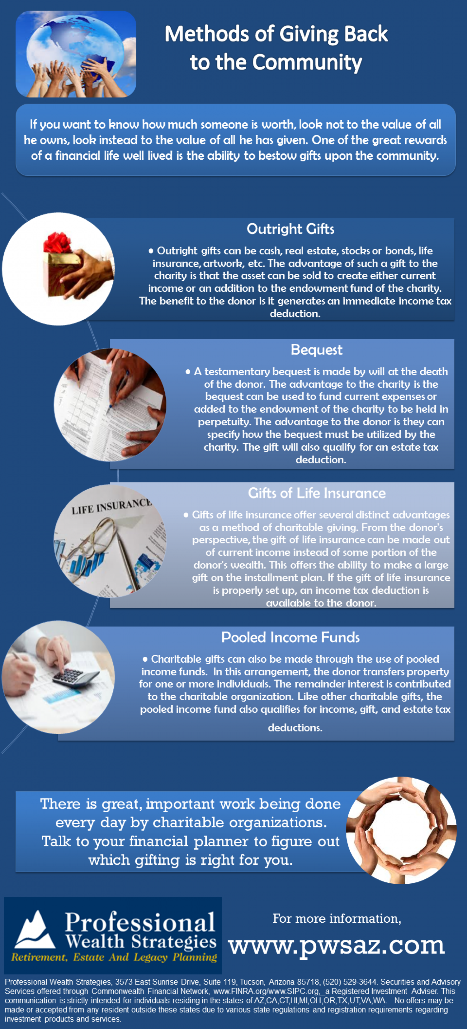 Methods of Giving Back To The Community Infographic