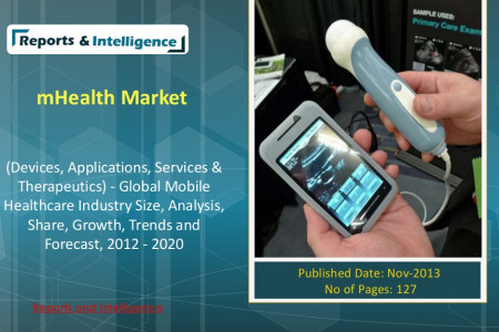 mHealth Market (Devices, Applications, Services & Therapeutics) - Global Mobile Healthcare Industry Size, Analysis, Share, Growth, Trends and Forecast, 2012 - 2020 Infographic