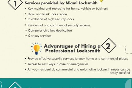 Miami Locksmith – The most Trusted and Dependable Service Provider Infographic