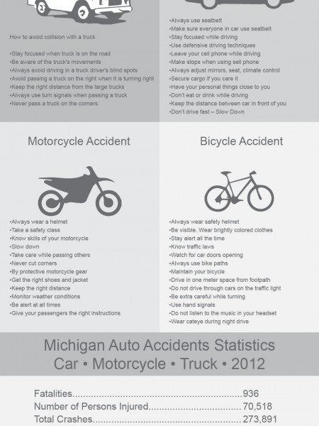 Michigan Auto Accident Safety Tips & Statistic Infographic