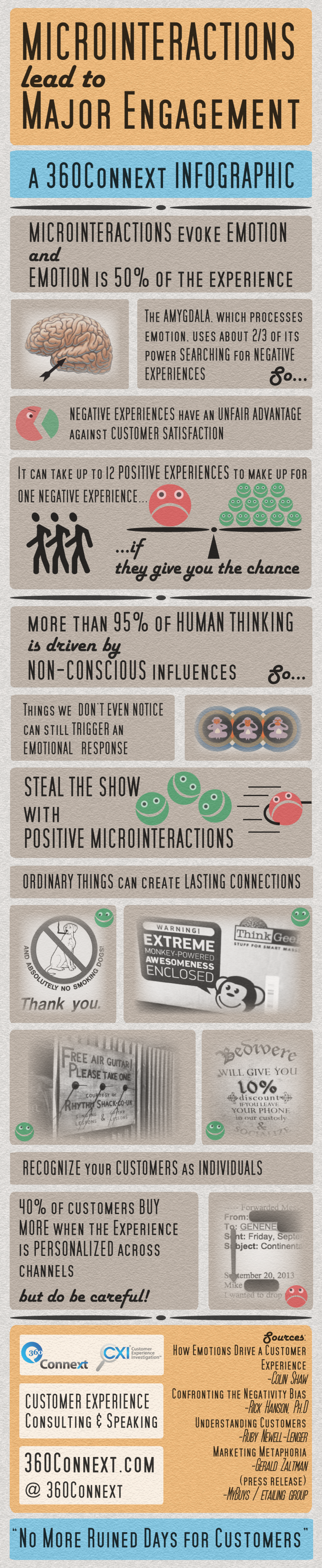 Microinteractions lead to Major Engagement Infographic