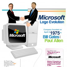 Microsoft Logo Evolution Infographic