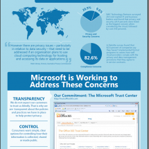 Microsofts Cloud Privacy Infographic Infographic