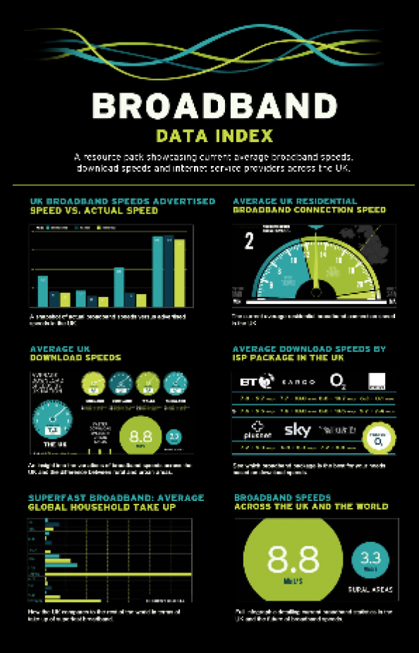 MISCO Broadband Data Index Infographic