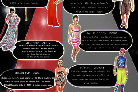 MissesDressy - MTV Best and Worst Dressed Infographic