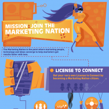 Mission: Join the Marketing Nation Infographic
