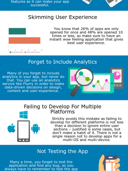 Mistakes That Must Be Avoided While Developing Your First Mobile App Infographic