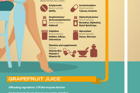 Mixing Breakfast and Medication: A Dangerous Cocktail? Infographic