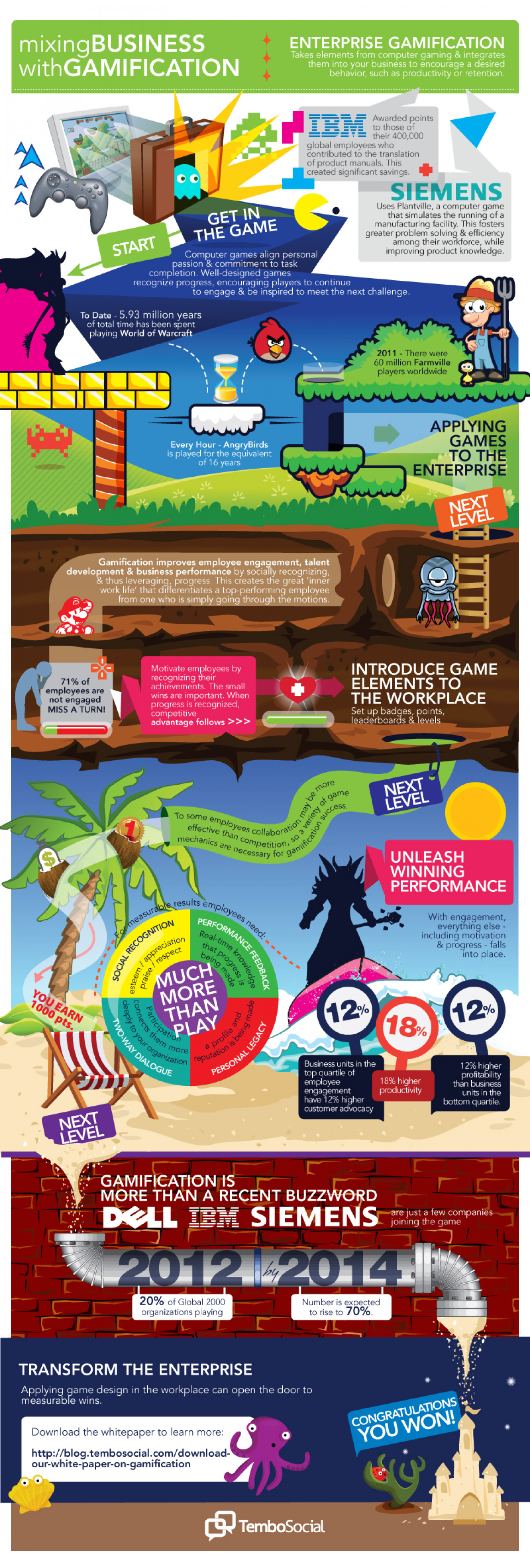 Mixing Business with Gamification Infographic