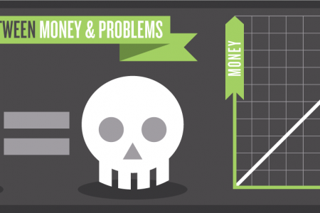 Mo Money Mo Problems Infographic