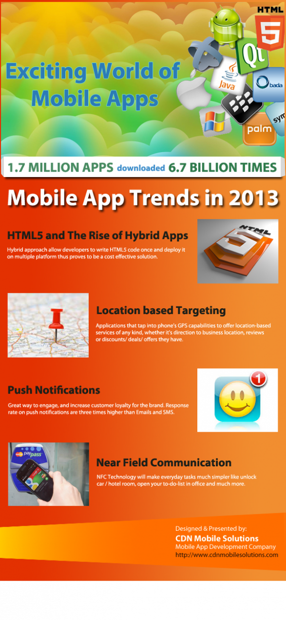 Mobile App Trends in 2013