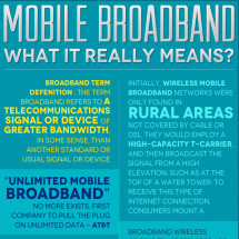 Mobile Broadband : What it really means Infographic
