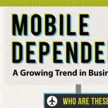 Mobile Dependence: A Growing Trend in Business Travel Infographic