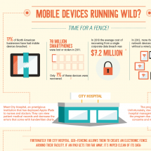 Mobile Devices Running Wild? Infographic