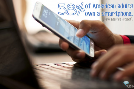 Mobile Fact #14 Infographic