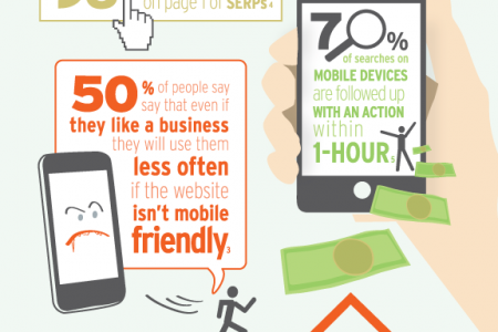 Mobile Facts Infographic
