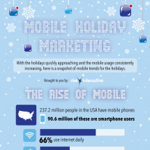 Mobile Holiday Marketing Infographic