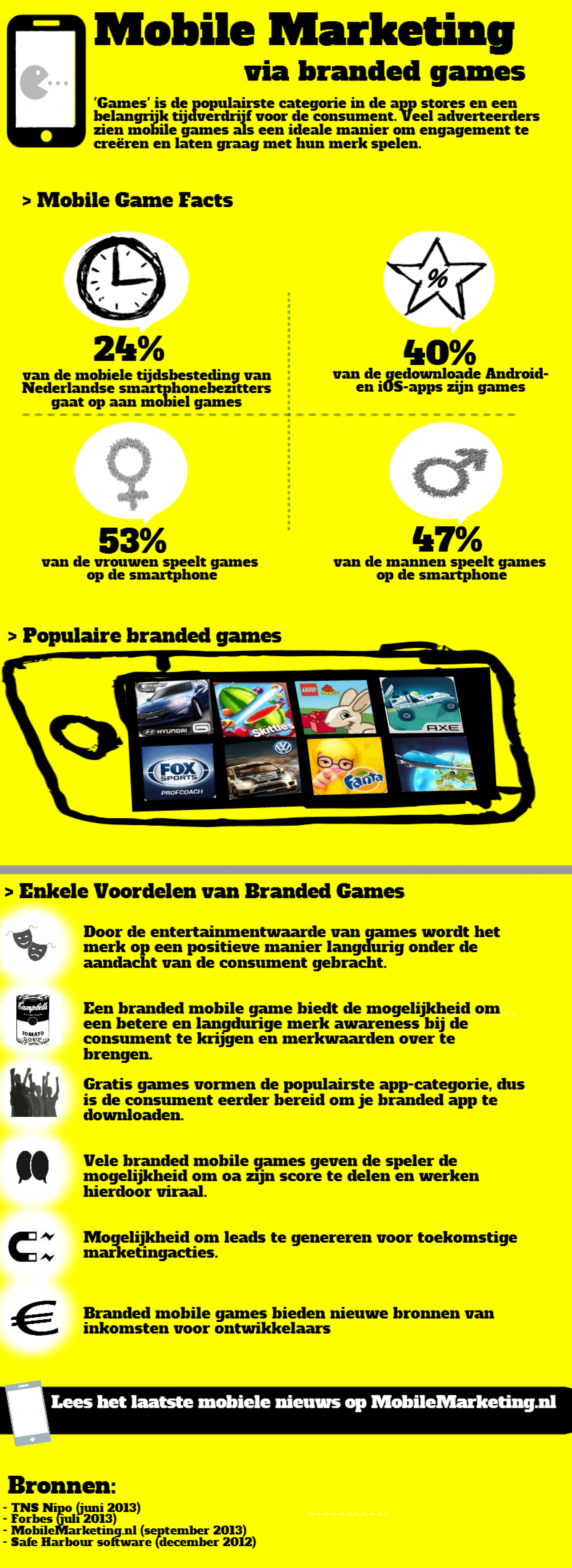 Mobile Marketing via branded games  Infographic