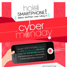 Mobile Plays A Growing Role In Cyber Monday Shopping Infographic