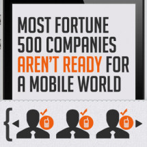 Mobile Recruiting Readiness Infographic